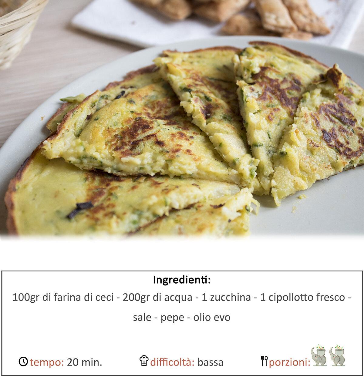 Cecina di zucchine