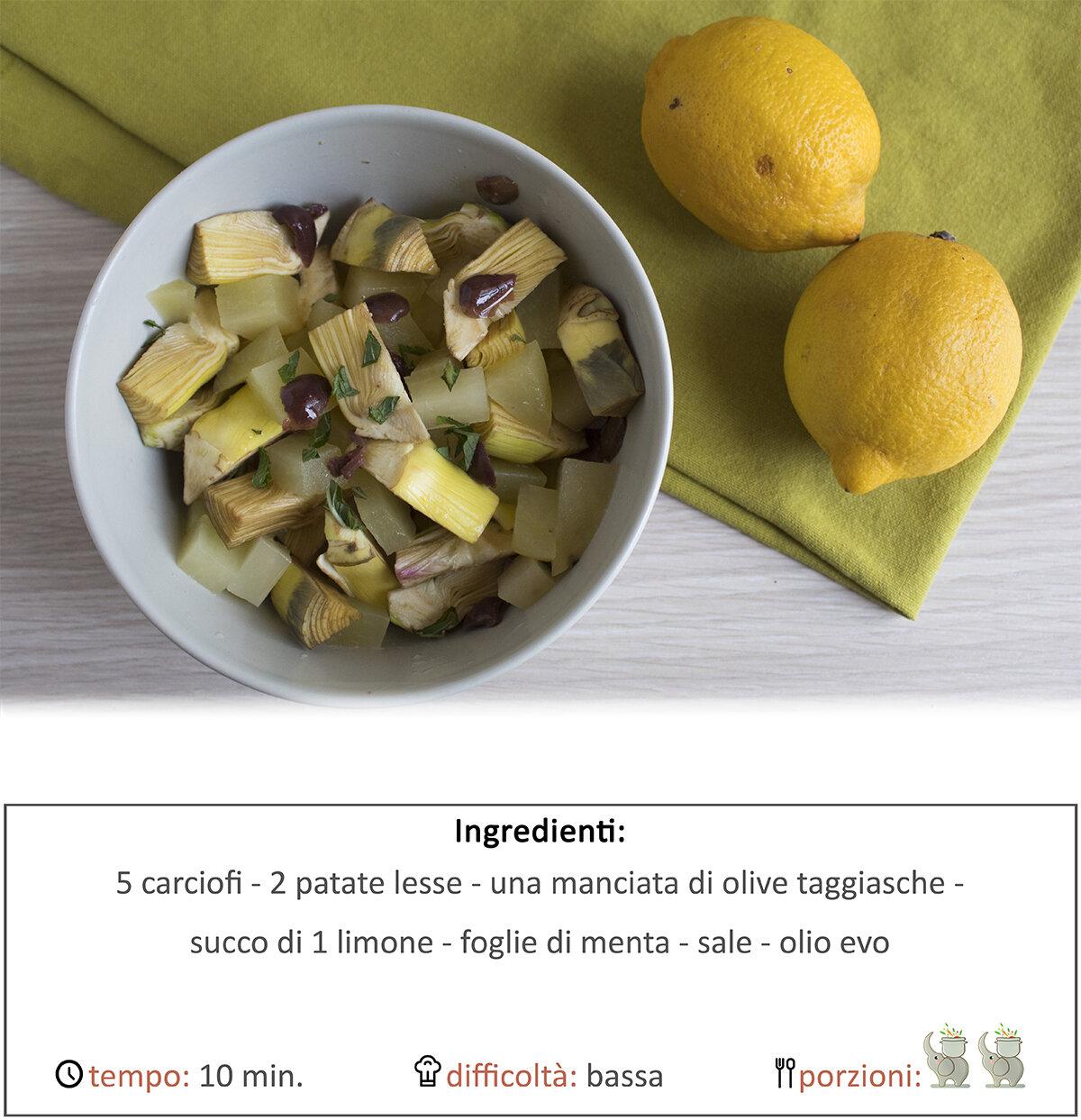 Carciofi crudi con menta e olive