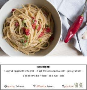 spaghettimammaangelas