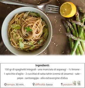 spaghettiasparagitahin